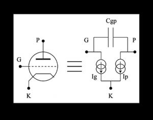 triode diagram